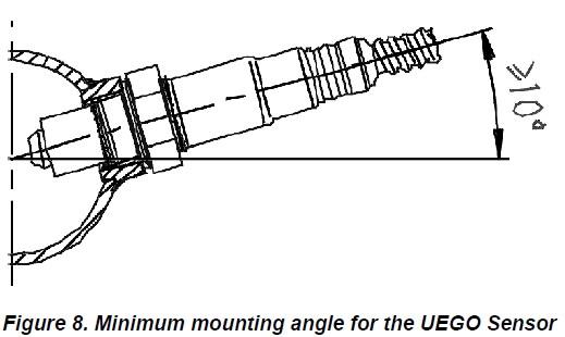 uego wiring diagram