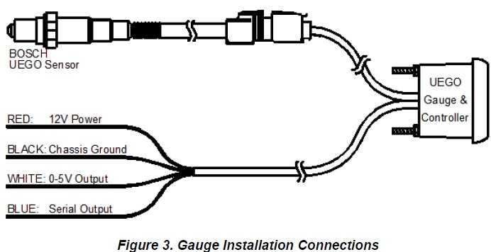 uego wiring diagram