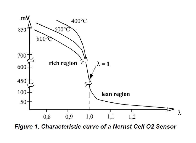 Aem Air Fuel Gauge Wiring Diagram from lib.americantrucks.com