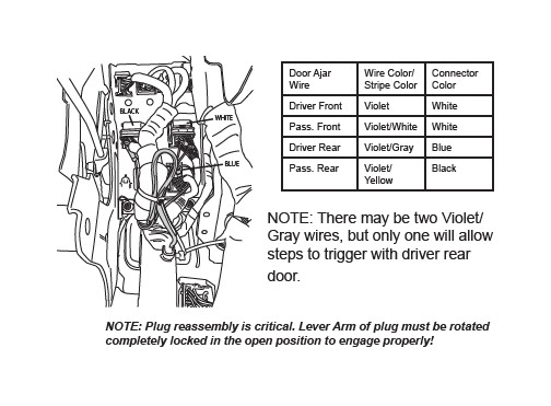 ram door lock wire diagram how to install amp research powerstep plug n play conversion kit  amp research powerstep plug n play