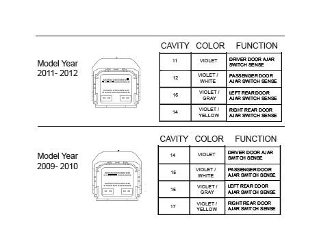 How to Install Amp Research PowerStep Plug-N-Play Conversion Kit on your  Ram | AmericanTrucksAmericanTrucks