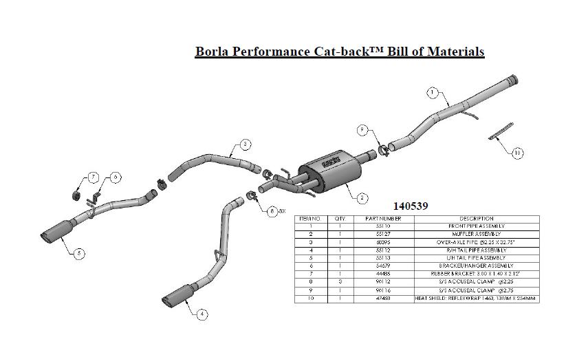 How to Install Borla ATAK CatBack    Exhaust        Dual    Rear