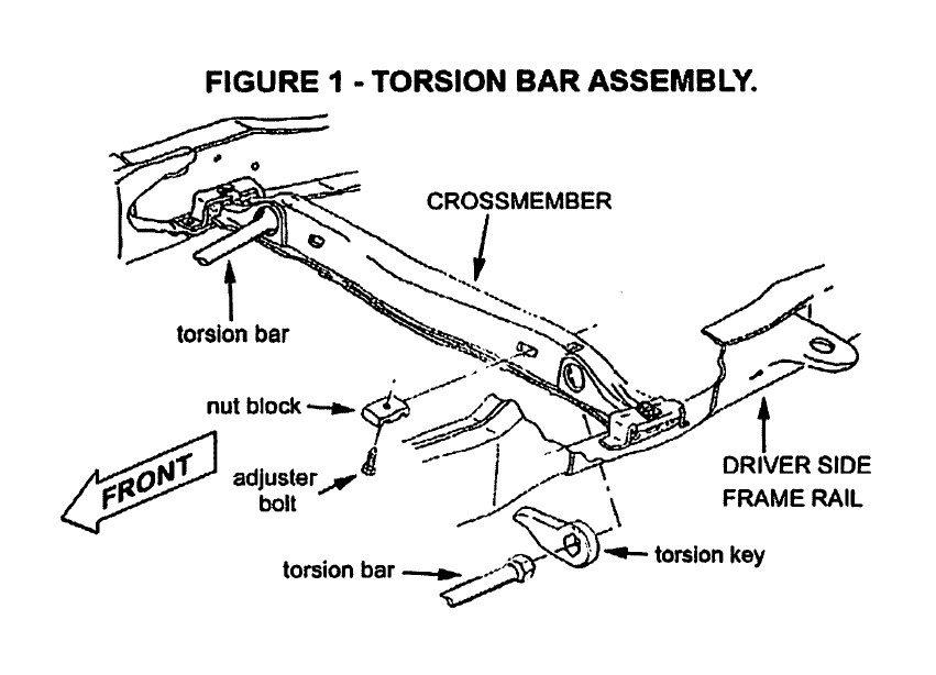 install f key diagram