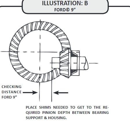 How To Install Motive 9 75 In Rear Ring Gear And Pinion Set 3 73