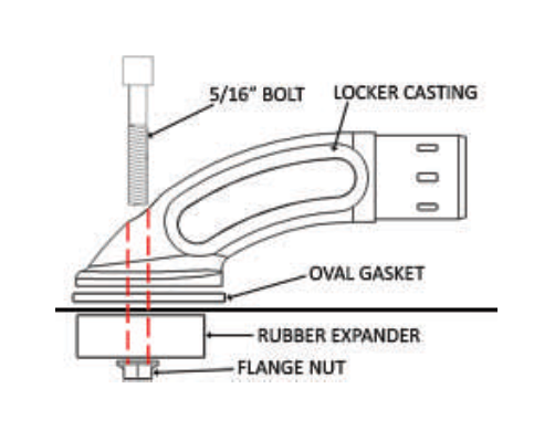 How To Install Putco Boss Locker Side Bed Rails On Your