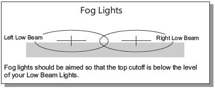 How to Install KC HiLiTES 5 in. Apollo Pro Halogen Light ... Kc Apollo Pro Wiring Diagram on