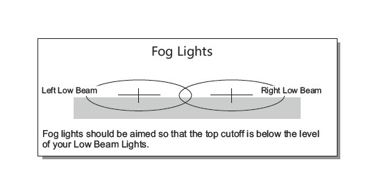 some states require driving lights to be switched with hi beams (connect  white wire to high beam 12v)  note: some newer vehicles do not allow this