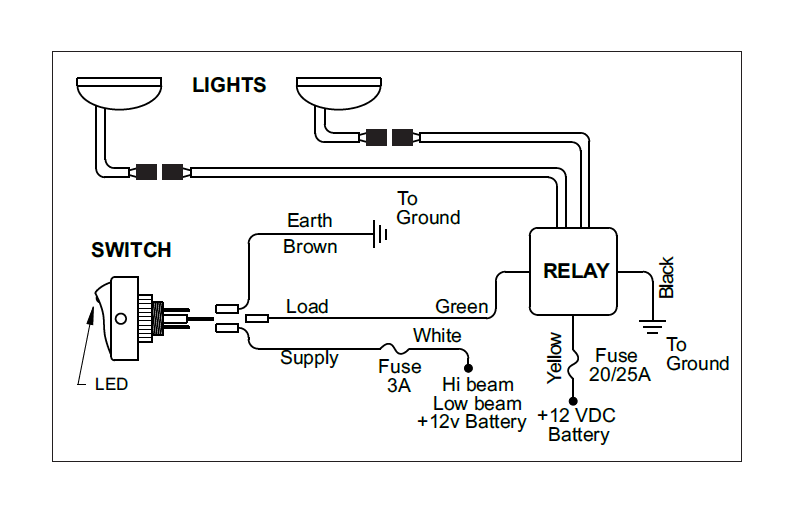 Kc Hilites Wiring Diagram
