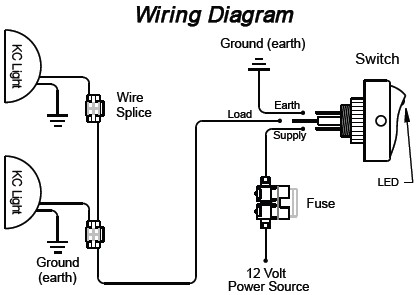 How to Install KC HiLiTES Rocker Switch w/ LED Indicator - Green (07-18  Sierra 1500) on your GMC Sierra | AmericanTrucksAmerican Trucks