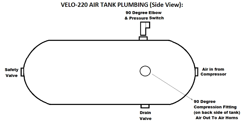How To Install Kleinn Velociraptor 220 Onboard Air System W Dual. 1 After All Fittings Have Been Installed Put One Washer As A Shim On Each Of The Four Mounting Studs Air System Bracket Closest To Pressor. Wiring. Using Train Horn Wiring Diagram Steering Wheel At Scoala.co