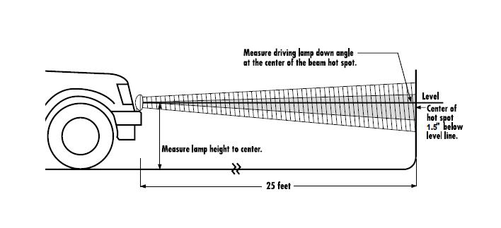 How to Install PIAA RF Series 18 in  Yellow LED Light Bar - Fog Beam