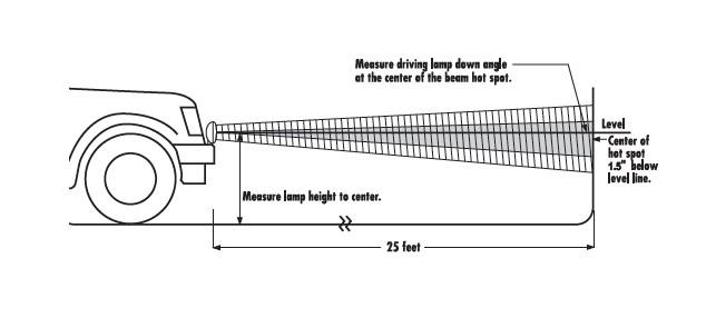 piaa lp530 3 5 in round led lights fog beam pair 07 17 all 9 how to install piaa lp530 3 5 in round led lights fog beam pair