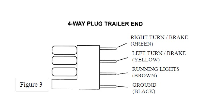 under tailgate led light bar wiring diagram  rca jack