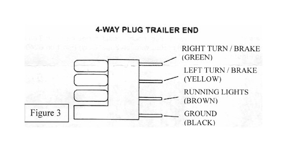 Awe Inspiring How To Install Putco 60 In Blade Tailgate Led Light Bar 97 17 All Wiring Digital Resources Almabapapkbiperorg