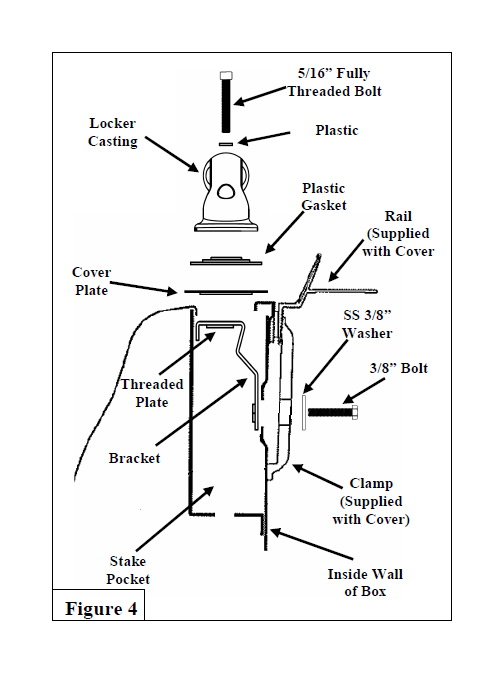How To Install Putco Boss Locker Side Bed Rails On Your Sierra