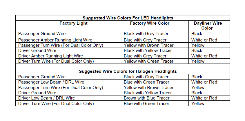 Perfect Ground Wire Colors Elaboration - Schematic Diagram Series ...
