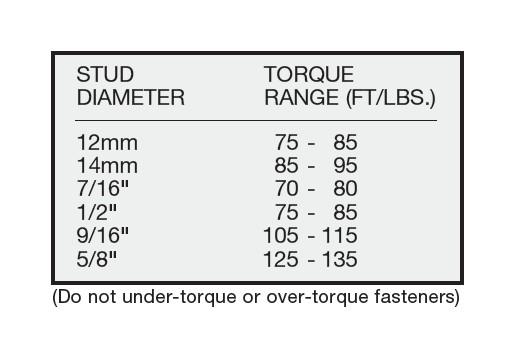 How to Install Rockstar XD775 Chrome 6-Lug Wheel - 17x8 +10mm Offset