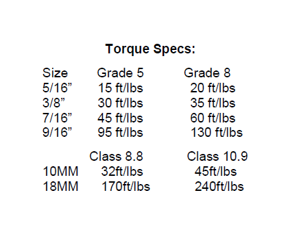 2010 f150 rear differential torque specs