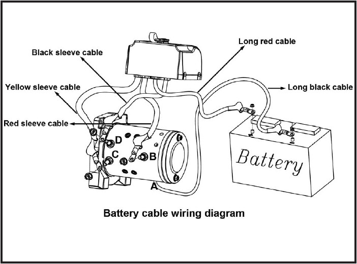 rugged ridge wiring diagram today wiring diagram rh 2 pascv fintecforumdach de