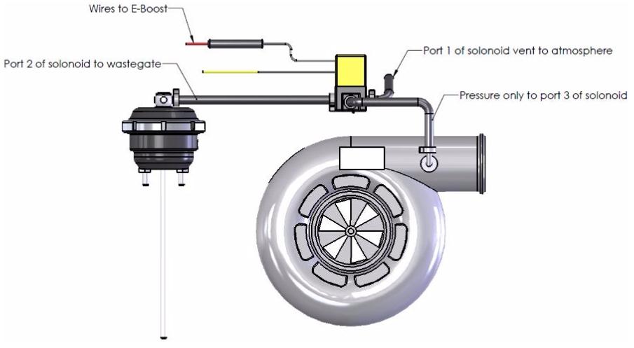 How to Install Turbosmart IWG75 Internal Wastegate - 5 PSI
