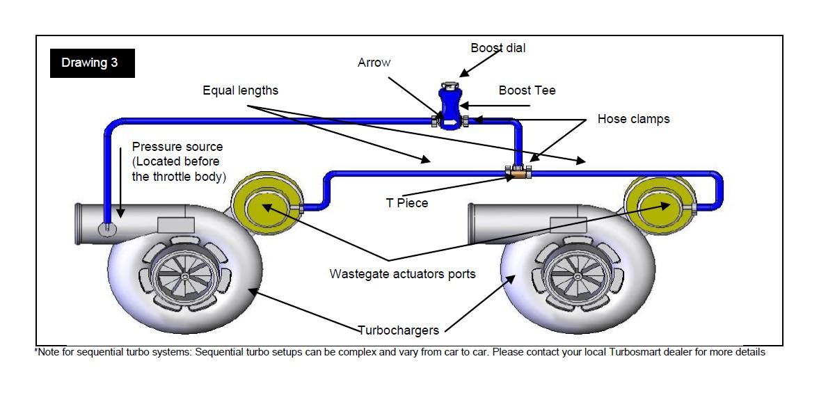 turbosmart boost tee boost controller black 97 18 all 3 how to install turbosmart boost tee boost controller black (97 18