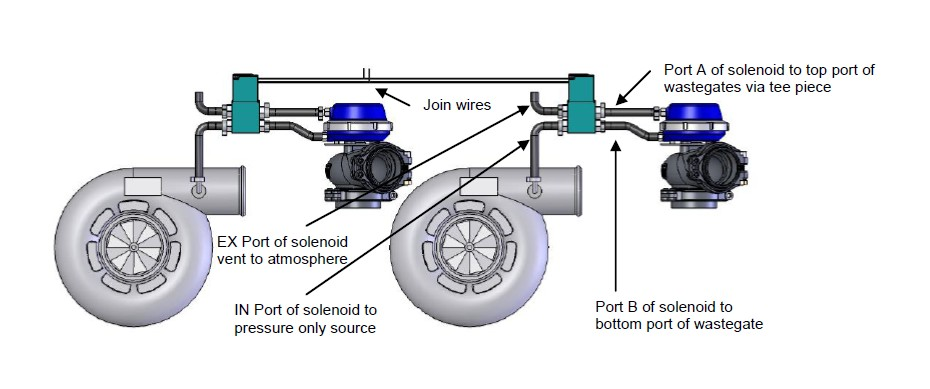 4 port boost solenoid diagram